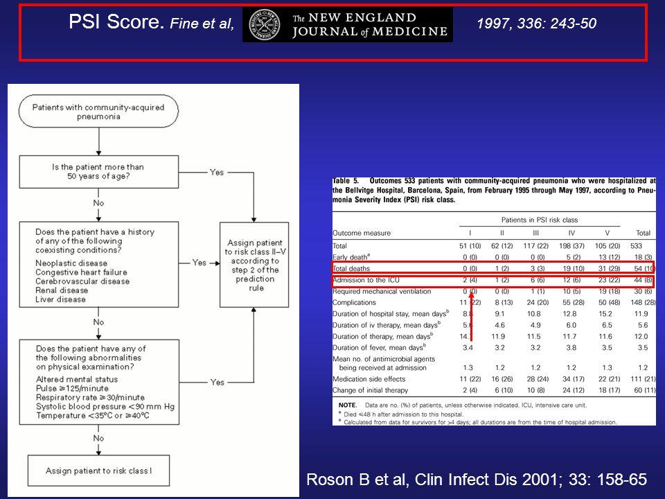 PSI Score. Fine et al, 1997, 336: 243-50 Roson B et al, Clin Infect Dis 2001; 33: 158-65