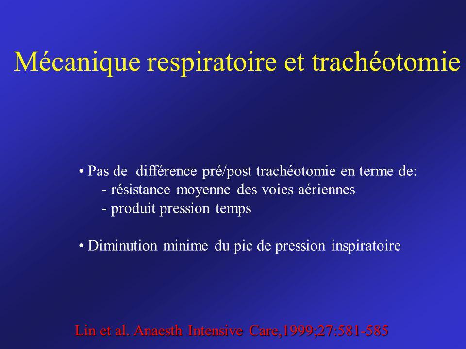 Lin et al. Anaesth Intensive Care,1999;27:581-585 Pas de différence pré/post trachéotomie en terme de: - résistance moyenne des voies aériennes - prod