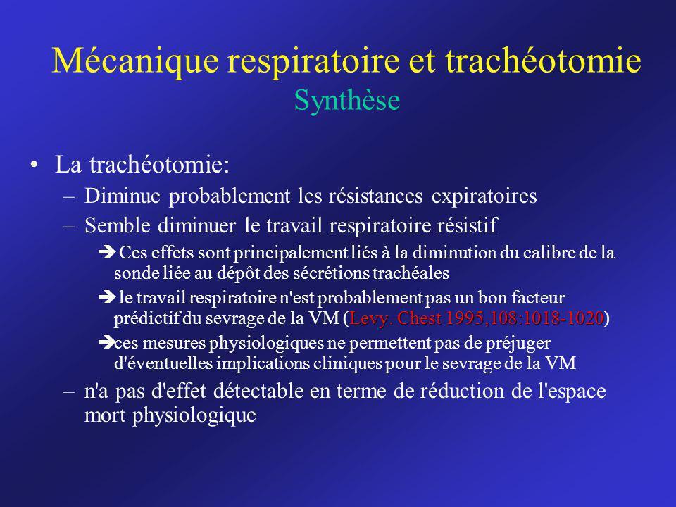 Mécanique respiratoire et trachéotomie Synthèse La trachéotomie: –Diminue probablement les résistances expiratoires –Semble diminuer le travail respir