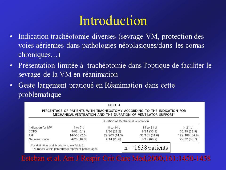 Introduction Indication trachéotomie diverses (sevrage VM, protection des voies aériennes dans pathologies néoplasiques/dans les comas chroniques…) Pr