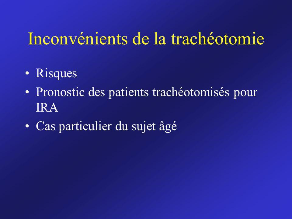 Inconvénients de la trachéotomie Risques Pronostic des patients trachéotomisés pour IRA Cas particulier du sujet âgé