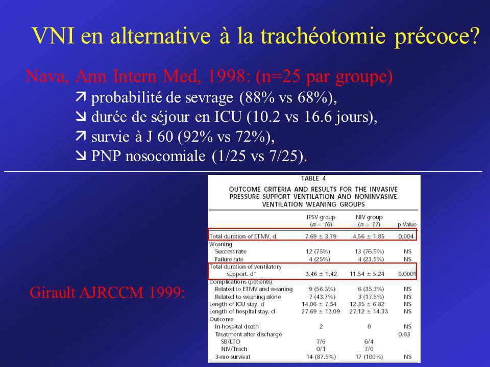 VNI en alternative à la trachéotomie précoce? Nava, Ann Intern Med, 1998: (n=25 par groupe) probabilité de sevrage (88% vs 68%), durée de séjour en IC