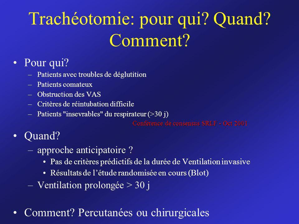 Trachéotomie: pour qui? Quand? Comment? Pour qui? –Patients avec troubles de déglutition –Patients comateux –Obstruction des VAS –Critères de réintuba