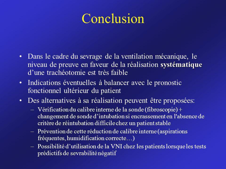 Conclusion systématiqueDans le cadre du sevrage de la ventilation mécanique, le niveau de preuve en faveur de la réalisation systématique dune trachéo