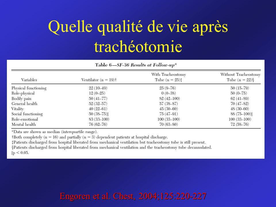Quelle qualité de vie après trachéotomie Engoren et al. Chest, 2004;125:220-227