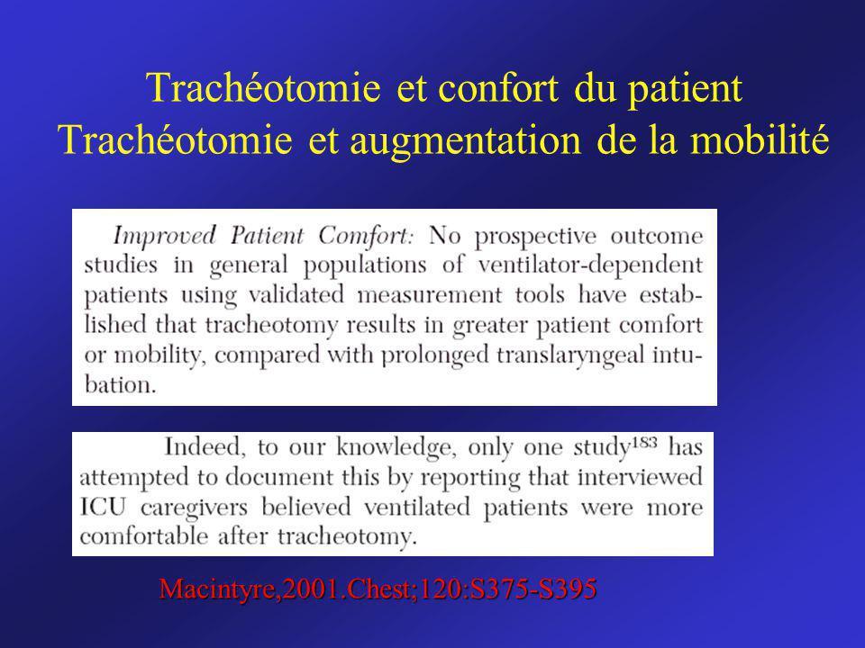 Trachéotomie et sevrage ventilatoire Proposée pour ses « avantages » théoriques Intérêt de la trachéotomie précoce .