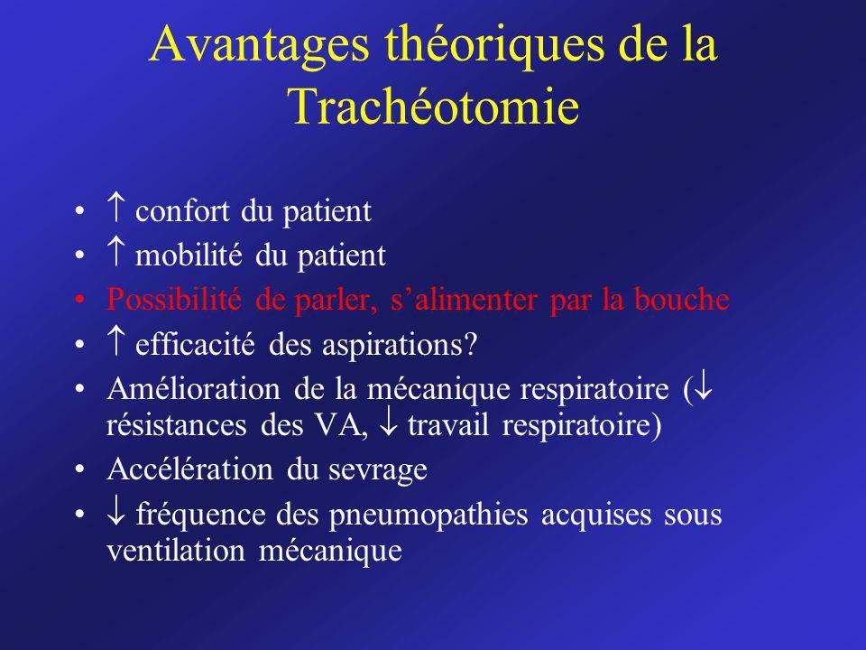 Trachéotomie et reprise de l alimentation et de la parole Zwi Baskin,2004;Head Neck 26: 71–76, 2004