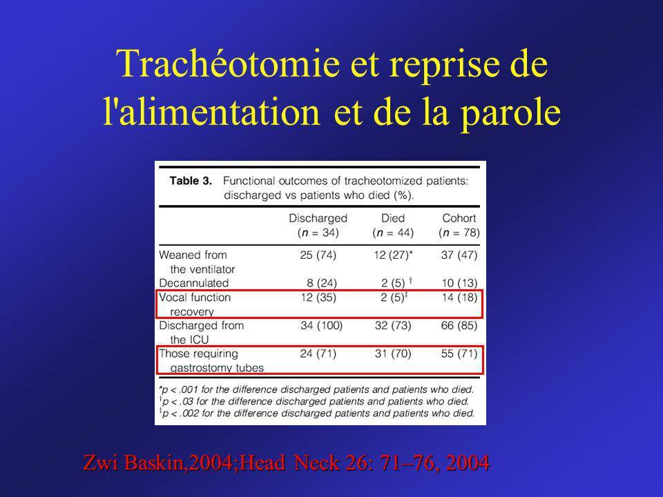 Trachéotomie et reprise de l'alimentation et de la parole Zwi Baskin,2004;Head Neck 26: 71–76, 2004