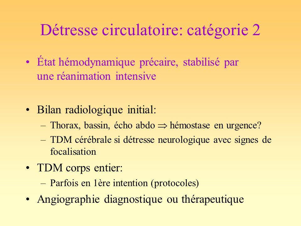 Détresse circulatoire: catégorie 2 État hémodynamique précaire, stabilisé par une réanimation intensive Bilan radiologique initial: –Thorax, bassin, é