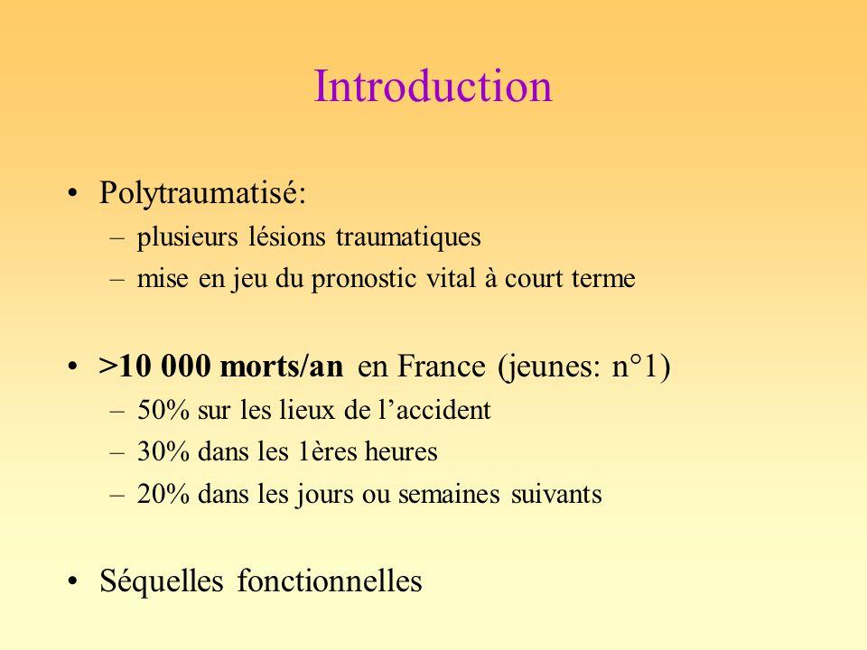 Introduction Polytraumatisé: –plusieurs lésions traumatiques –mise en jeu du pronostic vital à court terme >10 000 morts/an en France (jeunes: n°1) –5