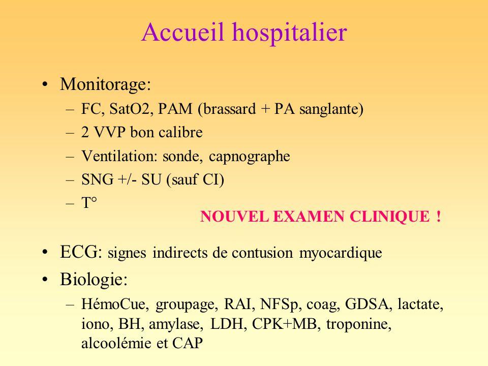 Accueil hospitalier Monitorage: –FC, SatO2, PAM (brassard + PA sanglante) –2 VVP bon calibre –Ventilation: sonde, capnographe –SNG +/- SU (sauf CI) –T