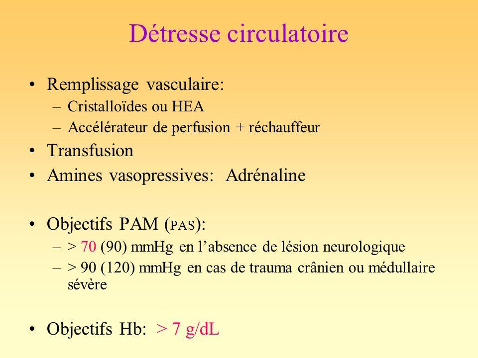 Détresse circulatoire Remplissage vasculaire: –Cristalloïdes ou HEA –Accélérateur de perfusion + réchauffeur Transfusion Amines vasopressives: Adrénal