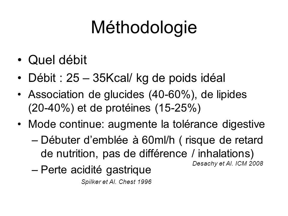 Méthodologie Quel débit Débit : 25 – 35Kcal/ kg de poids idéal Association de glucides (40-60%), de lipides (20-40%) et de protéines (15-25%) Mode continue: augmente la tolérance digestive –Débuter demblée à 60ml/h ( risque de retard de nutrition, pas de différence / inhalations) –Perte acidité gastrique Desachy et Al.