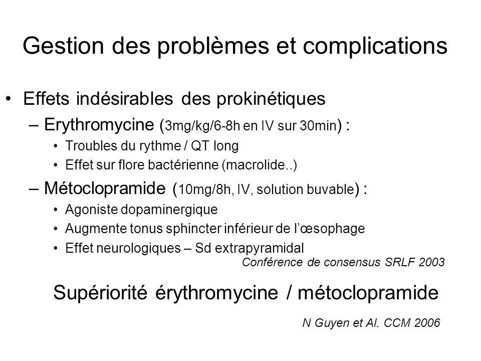 Gestion des problèmes et complications Effets indésirables des prokinétiques –Erythromycine ( 3mg/kg/6-8h en IV sur 30min ) : Troubles du rythme / QT long Effet sur flore bactérienne (macrolide..) –Métoclopramide ( 10mg/8h, IV, solution buvable ) : Agoniste dopaminergique Augmente tonus sphincter inférieur de lœsophage Effet neurologiques – Sd extrapyramidal Supériorité érythromycine / métoclopramide Conférence de consensus SRLF 2003 N Guyen et Al.