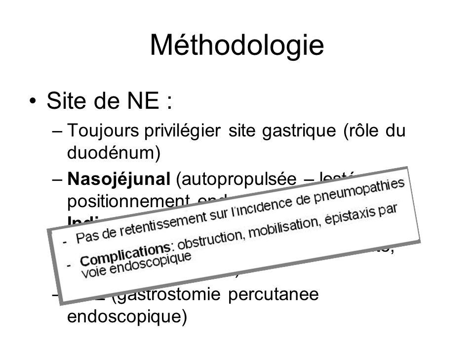 Quelles indications Pathologie respiratoires –BPCO (incidence dénutrition 20-75%) Quotient respiratoire – production de CO2 Substitution en micronutriments : Mg, Ph, Ca, K –SDRA Maintien de NE en DV Place des immunonutriments (Acide eicosapentaénoique (EPA) acide gammalinolénique (GLA)) amélioration du rapport Pa02/Fi02 Van der Voort et Al.