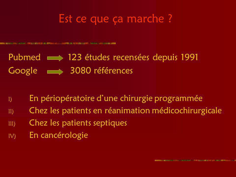 Est ce que ça marche ? Pubmed 123 études recensées depuis 1991 Google 3080 références I) En périopératoire dune chirurgie programmée II) Chez les pati