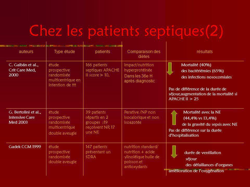 Chez les patients septiques(2) auteursType étudepatientsComparaison des diètes résultats C. Galbán et al., Crit Care Med, 2000 étude prospective rando