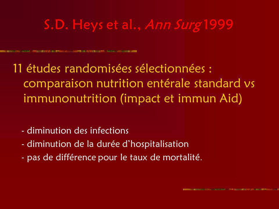 S.D. Heys et al., Ann Surg 1999 11 études randomisées sélectionnées : comparaison nutrition entérale standard vs immunonutrition (impact et immun Aid)