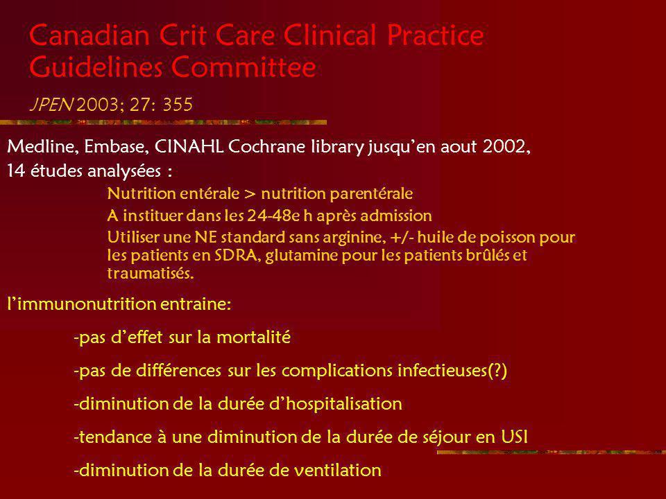 Medline, Embase, CINAHL Cochrane library jusquen aout 2002, 14 études analysées : Nutrition entérale > nutrition parentérale A instituer dans les 24-4