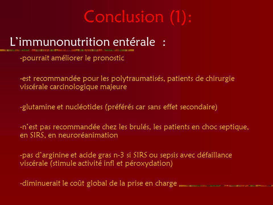 Conclusion (1): Limmunonutrition entérale : -pourrait améliorer le pronostic -est recommandée pour les polytraumatisés, patients de chirurgie viscéral