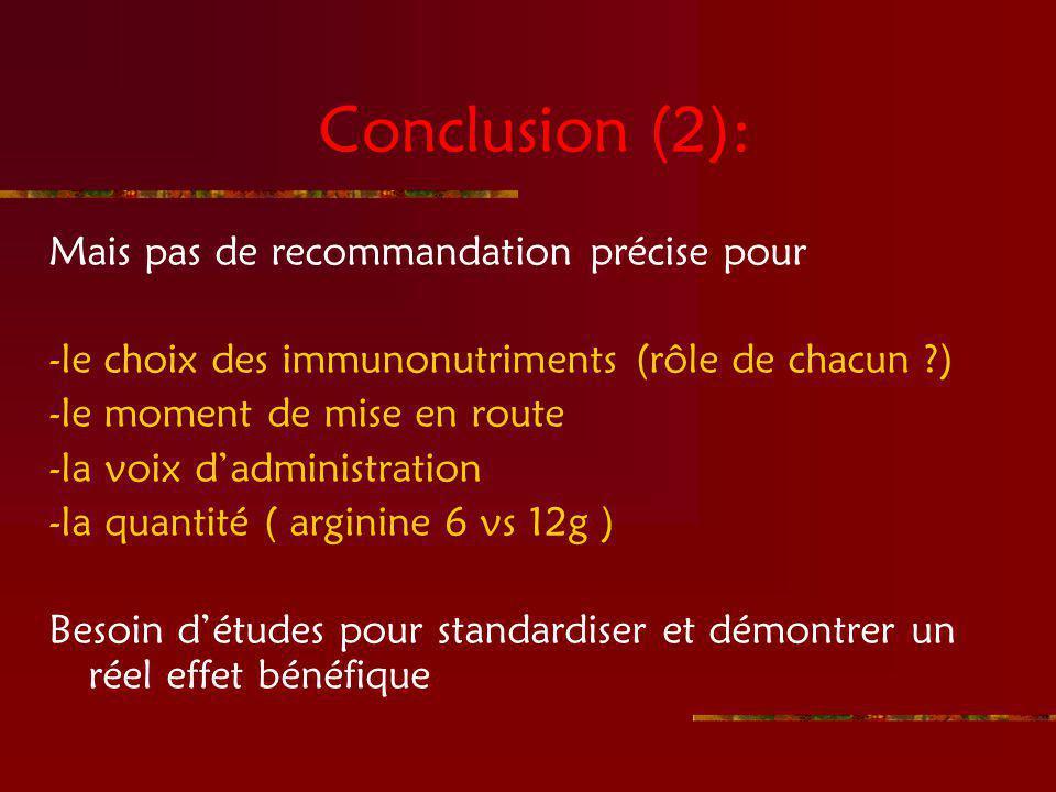Conclusion (2): Mais pas de recommandation précise pour -le choix des immunonutriments (rôle de chacun ?) -le moment de mise en route -la voix dadministration -la quantité ( arginine 6 vs 12g ) Besoin détudes pour standardiser et démontrer un réel effet bénéfique