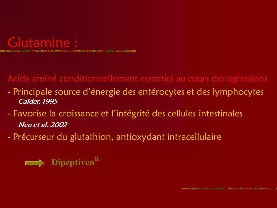 Glutamine : Acide aminé conditionnellement essentiel au cours des agressions - Principale source dénergie des entérocytes et des lymphocytes Calder, 1