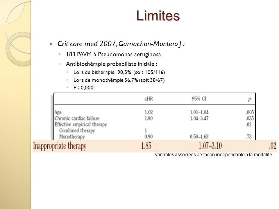 Crit care med 2007, Garnachon-Montero J : 183 PAVM à Pseudomonas aeruginosa Antibiothérapie probabiliste initiale : Lors de bithérapie : 90,5% (soit 1
