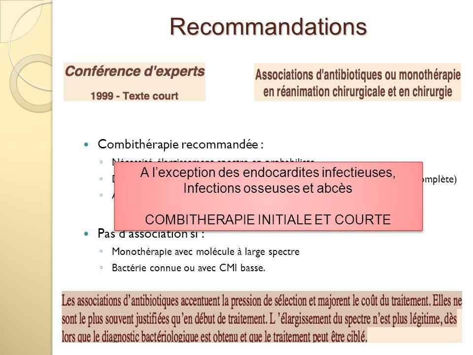 Combithérapie recommandée : Nécessité élargissement spectre en probabiliste Difficulté daction des antibiotiques (faible pénétration tissulaire, chir