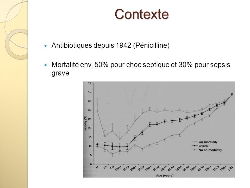 Contexte Antibiotiques depuis 1942 (Pénicilline) Mortalité env. 50% pour choc septique et 30% pour sepsis grave