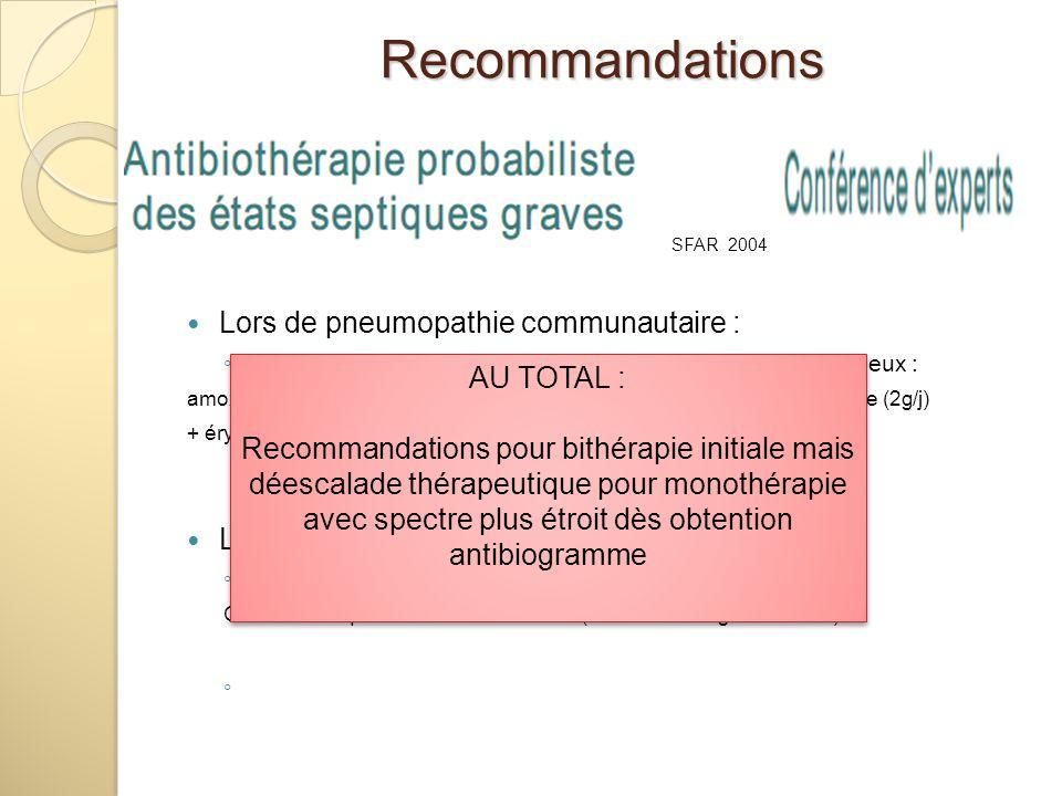 Lors de pneumopathie communautaire : Association dantibiotiques administrées par voie intraveineux : amoxicilline acide clavulanique (2g/8h) ou céfota