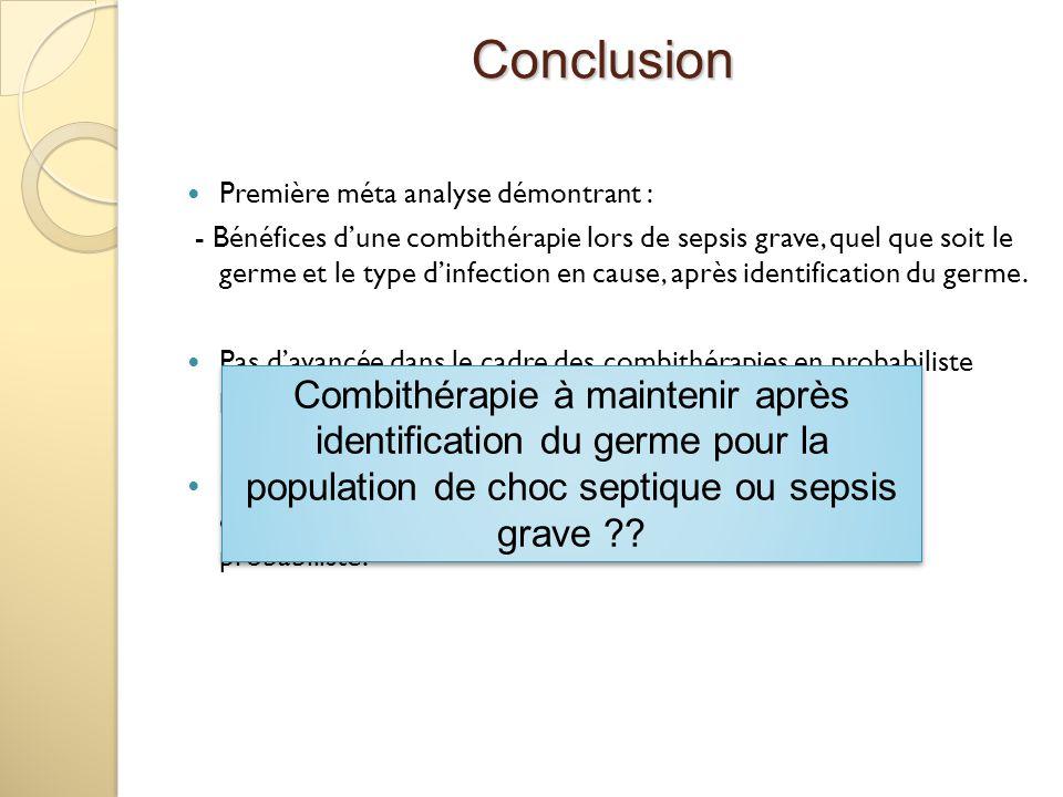 Première méta analyse démontrant : - Bénéfices dune combithérapie lors de sepsis grave, quel que soit le germe et le type dinfection en cause, après i