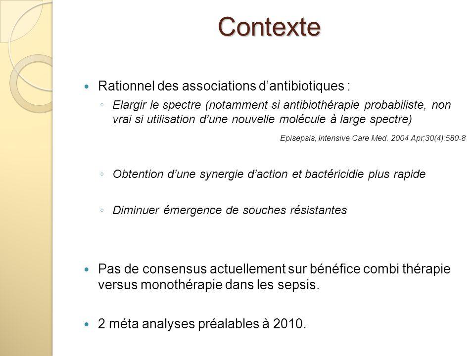 Rationnel des associations dantibiotiques : Elargir le spectre (notamment si antibiothérapie probabiliste, non vrai si utilisation dune nouvelle moléc
