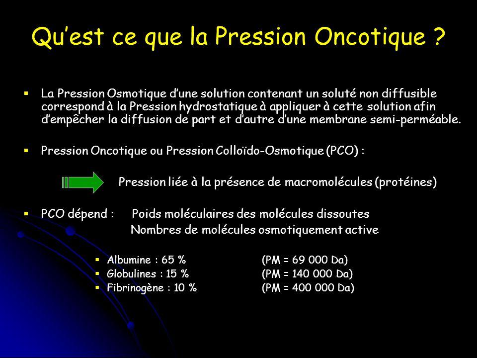 Quest ce que la Pression Oncotique ? La Pression Osmotique dune solution contenant un soluté non diffusible correspond à la Pression hydrostatique à a