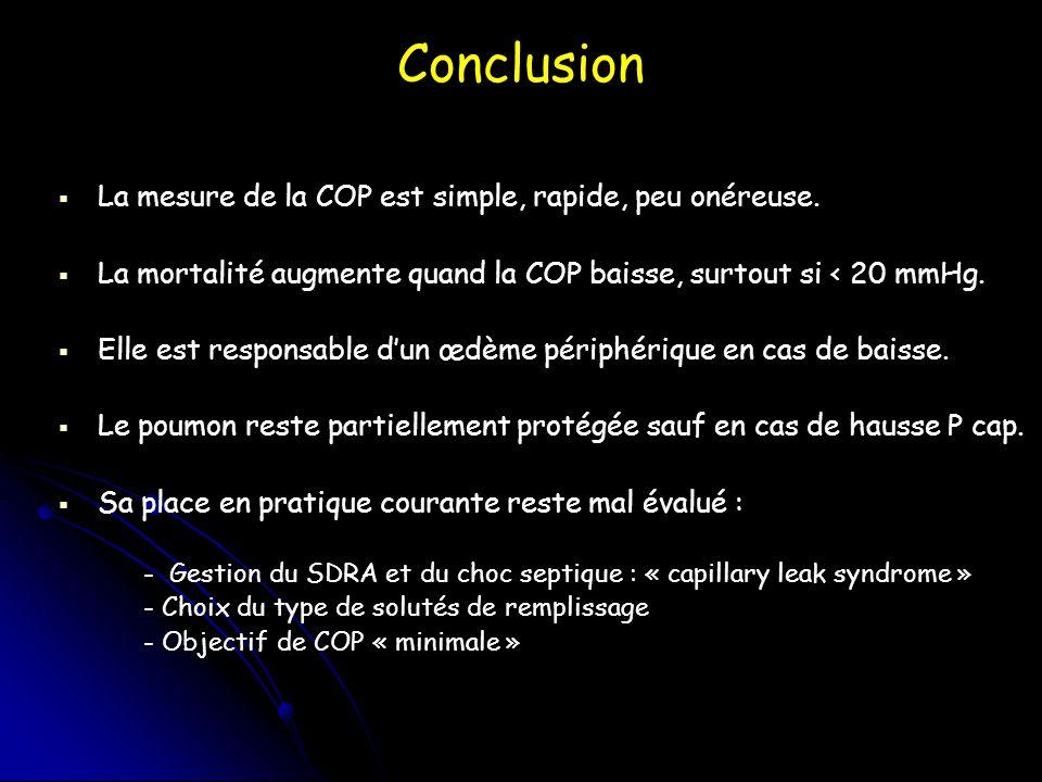 Conclusion La mesure de la COP est simple, rapide, peu onéreuse. La mortalité augmente quand la COP baisse, surtout si < 20 mmHg. Elle est responsable