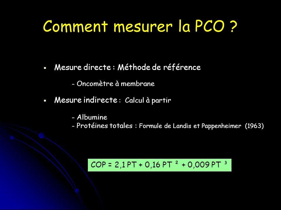 Comment mesurer la PCO ? Mesure directe : Méthode de référence - Oncomètre à membrane Mesure indirecte : Calcul à partir - Albumine - Protéines totale