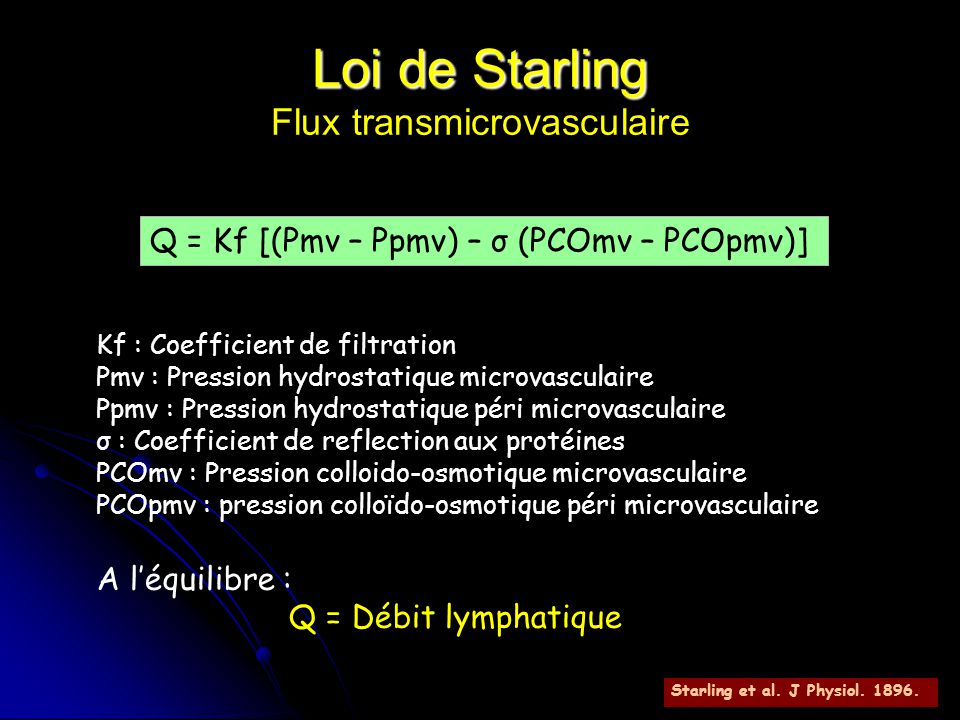 Loi de Starling Loi de Starling Flux transmicrovasculaire Kf : Coefficient de filtration Pmv : Pression hydrostatique microvasculaire Ppmv : Pression