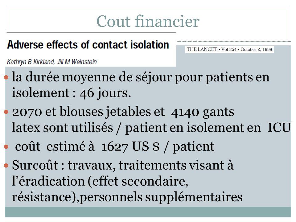 Cout financier la durée moyenne de séjour pour patients en isolement : 46 jours.