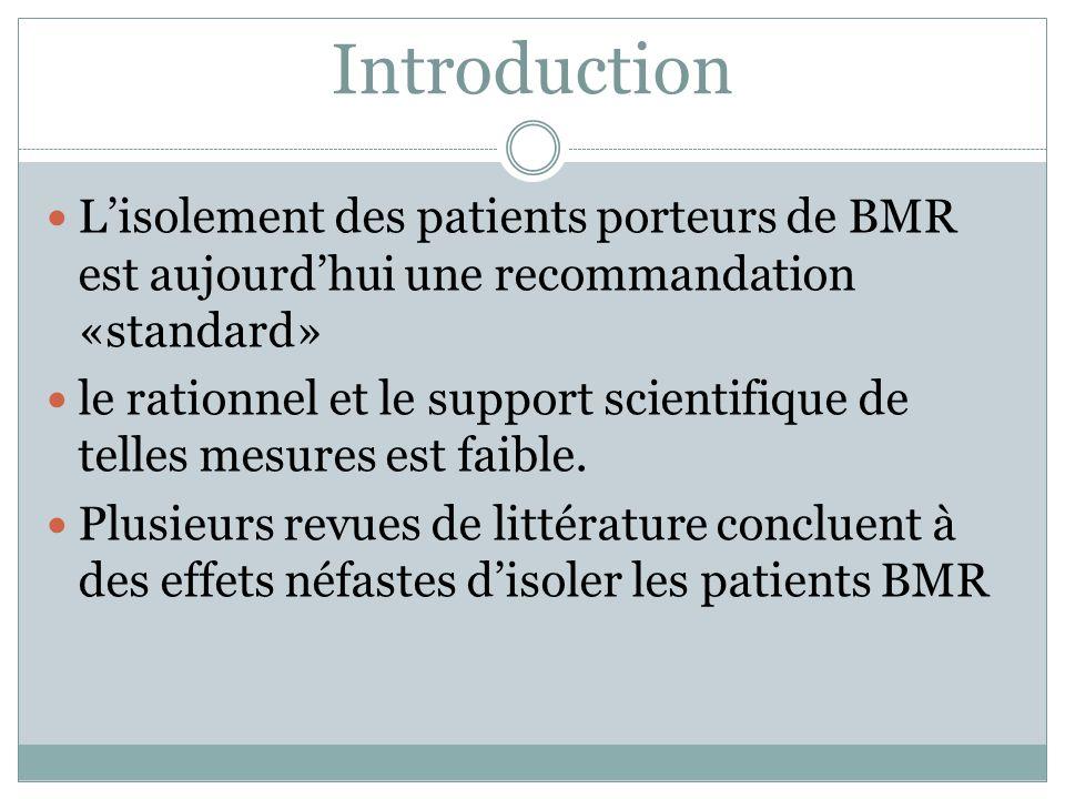 Introduction Lisolement des patients porteurs de BMR est aujourdhui une recommandation «standard» le rationnel et le support scientifique de telles mesures est faible.