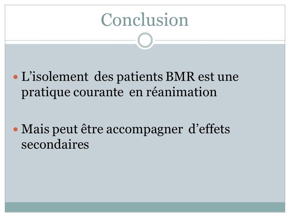 Conclusion Lisolement des patients BMR est une pratique courante en réanimation Mais peut être accompagner deffets secondaires