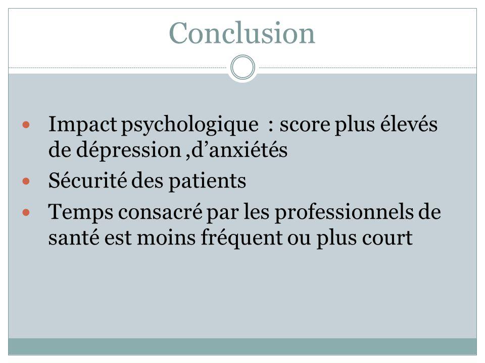 Conclusion Impact psychologique : score plus élevés de dépression,danxiétés Sécurité des patients Temps consacré par les professionnels de santé est moins fréquent ou plus court