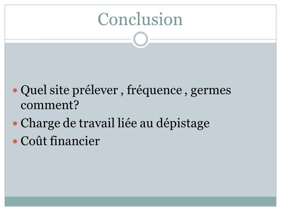 Conclusion Quel site prélever, fréquence, germes comment.