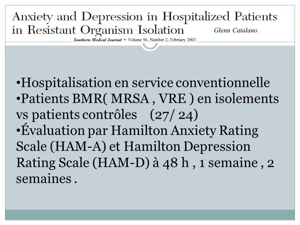 Les scores de dépression et danxiété des patients en isolement a augmenté proportionnellement à la durée de leur l isolement De 7,25 à : 8,83 semaine 1 11,5 semaine 2 Le groupe control de 9,78 à : 5,44 semaine 1 4,22 à la semaine 2 (P <0,001)