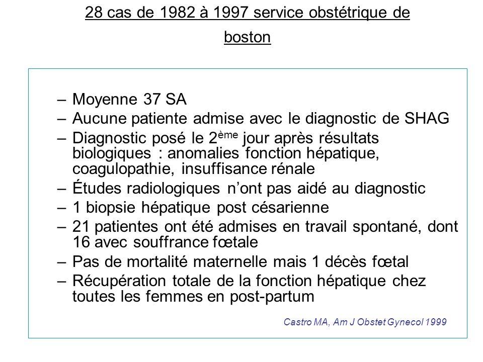 28 cas de 1982 à 1997 service obstétrique de boston –Moyenne 37 SA –Aucune patiente admise avec le diagnostic de SHAG –Diagnostic posé le 2 ème jour a