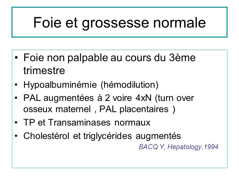 Foie et grossesse normale Foie non palpable au cours du 3ème trimestre Hypoalbuminémie (hémodilution) PAL augmentées à 2 voire 4xN (turn over osseux maternel, PAL placentaires ) TP et Transaminases normaux Cholestérol et triglycérides augmentés BACQ Y, Hepatology,1994