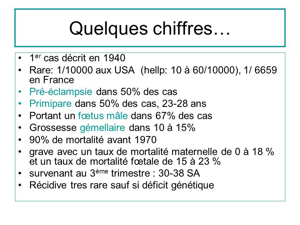 Quelques chiffres… 1 er cas décrit en 1940 Rare: 1/10000 aux USA (hellp: 10 à 60/10000), 1/ 6659 en France Pré-éclampsie dans 50% des cas Primipare dans 50% des cas, 23-28 ans Portant un fœtus mâle dans 67% des cas Grossesse gémellaire dans 10 à 15% 90% de mortalité avant 1970 grave avec un taux de mortalité maternelle de 0 à 18 % et un taux de mortalité fœtale de 15 à 23 % survenant au 3 ème trimestre : 30-38 SA Récidive tres rare sauf si déficit génétique