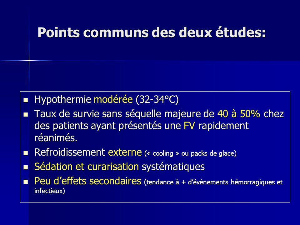 Points communs des deux études: Hypothermie modérée (32-34°C) Hypothermie modérée (32-34°C) Taux de survie sans séquelle majeure de 40 à 50% chez des patients ayant présentés une FV rapidement réanimés.
