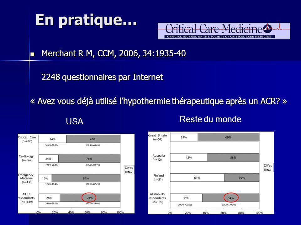 En pratique… Merchant R M, CCM, 2006, 34:1935-40 Merchant R M, CCM, 2006, 34:1935-40 2248 questionnaires par Internet « Avez vous déjà utilisé lhypothermie thérapeutique après un ACR.