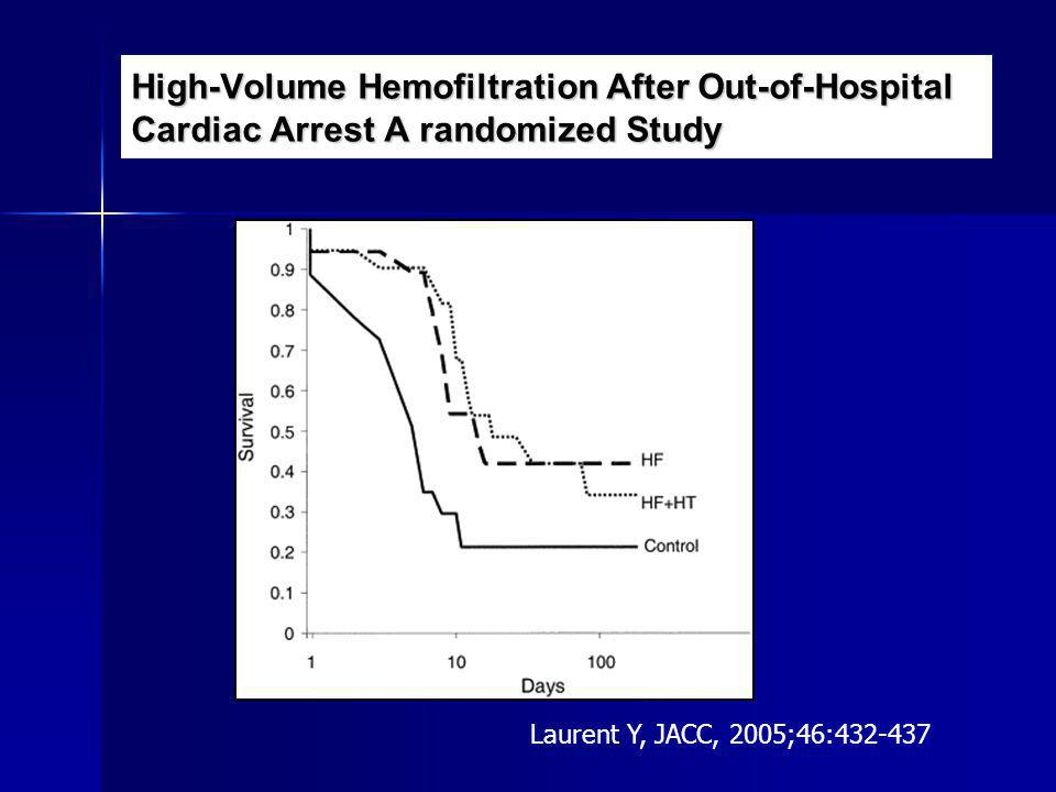 High-Volume Hemofiltration After Out-of-Hospital Cardiac Arrest A randomized Study Laurent Y, JACC, 2005;46:432-437