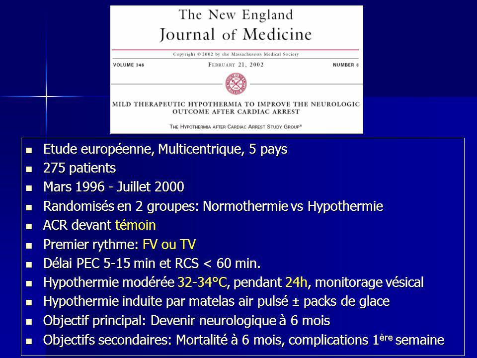 Etude européenne, Multicentrique, 5 pays Etude européenne, Multicentrique, 5 pays 275 patients 275 patients Mars 1996 - Juillet 2000 Mars 1996 - Juill