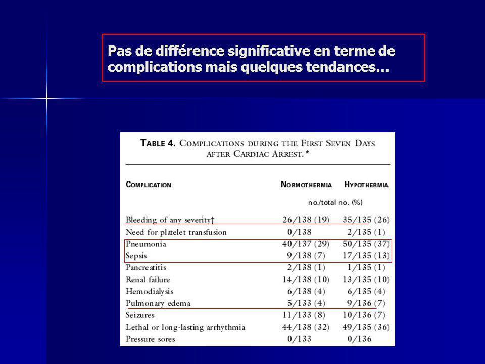 Pas de différence significative en terme de complications mais quelques tendances…